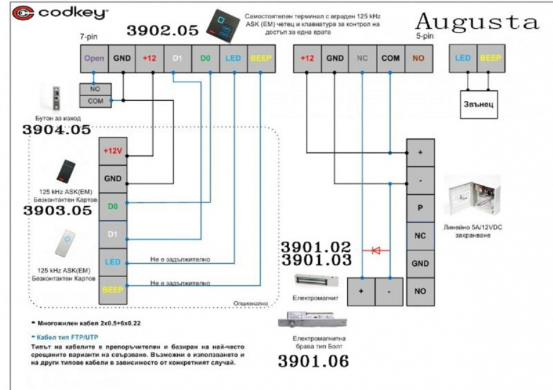 """Electronic system Augusta """"B"""" with remote module"""