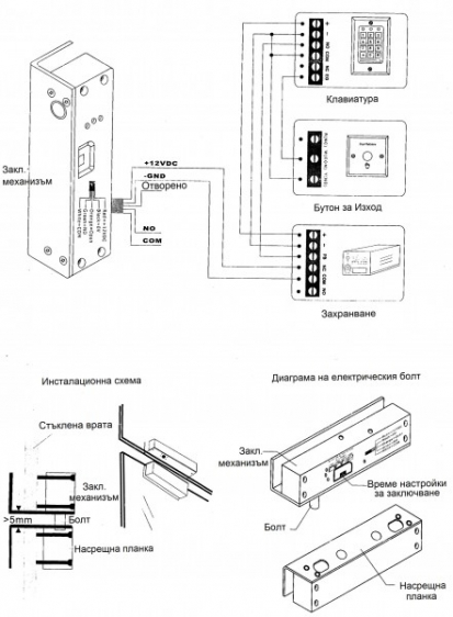 """Еlectronic system Augusta """"М"""" Remote"""